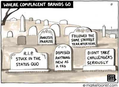 complacent brands
